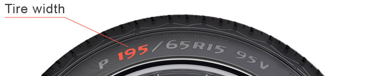 Understanding Tire Sizes and What the Numbers and Letters Mean